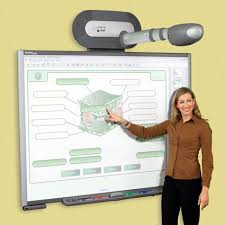 Smart Board. Image courtesy of http://webster.nred.org/www/nred_webster/site/hosting/Mulqueen/Smart%20Boards/smartboards.htm
